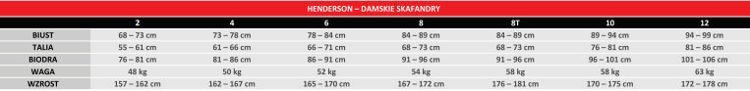 Skafander do nurkowania Henderson ThermoPrene  7 mm damski